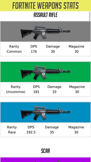 Fortnite Weapons Stats Apk 0 5 0 Download Free Apk From