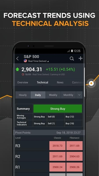 Investing Apk 6 6 3 Download Free Apk From Apksum