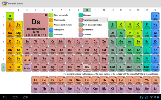 Periodic table apk 630 download free apk from apksum periodic table 630 apk screenshot urtaz Images