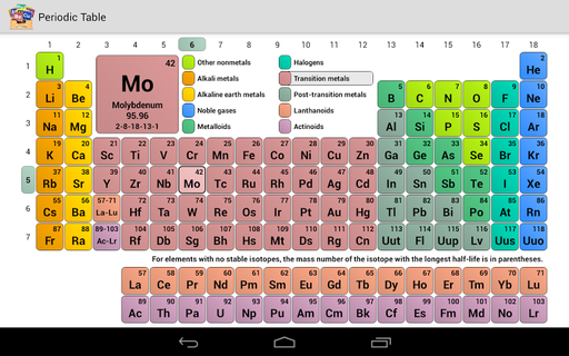 Periodic table apk 540 download free apk from apksum periodic table 540 apk screenshot urtaz Image collections